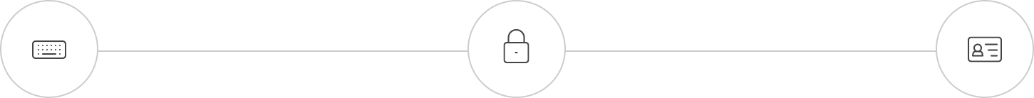 Device, Security & Contact icons image